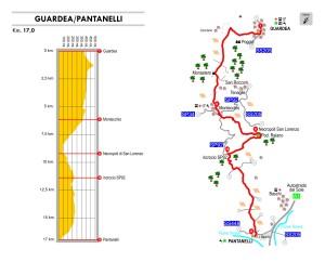 Guida_Via_Francescana_Foto_2