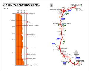 11-CStElia_Campagnano