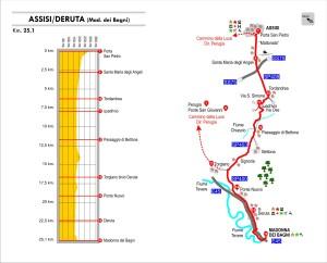 3-Assisi_Deruta
