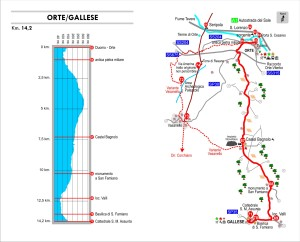 8-Orte_Gallese